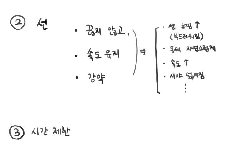 김영찬 인물 드로잉 - 스피드 드로잉 편 07