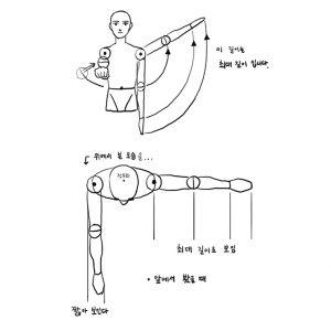 강의-안내-김영찬-인물-드로잉-11