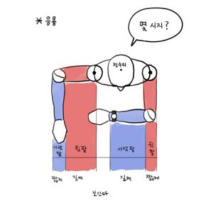 강의-안내-김영찬-인물-드로잉-12